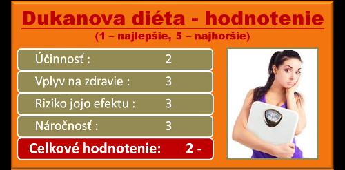 Dukanova diéta - hodnotenie