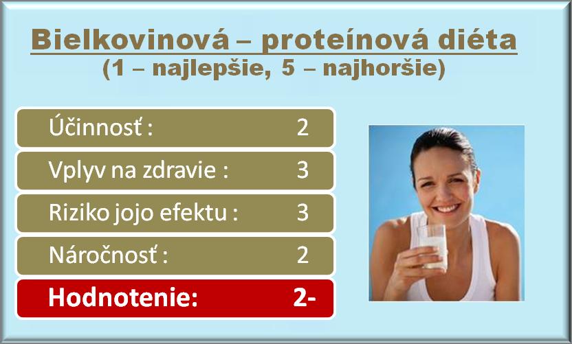 bielkovinova dieta - proteinova dieta